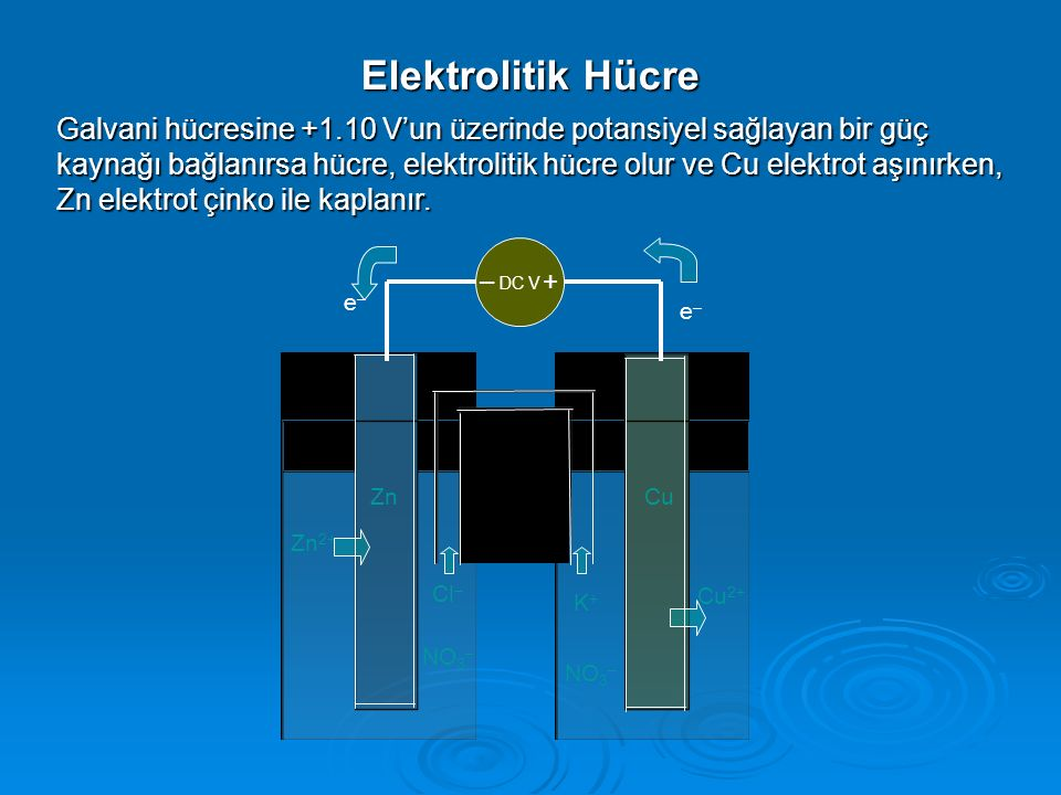 Elektrolitik Hücre