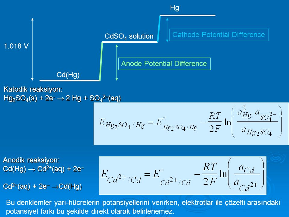 Hg CdSO4 solution. Cathode Potential DIfference. 1.018 V. Anode Potential Difference. Cd(Hg) Katodik reaksiyon:
