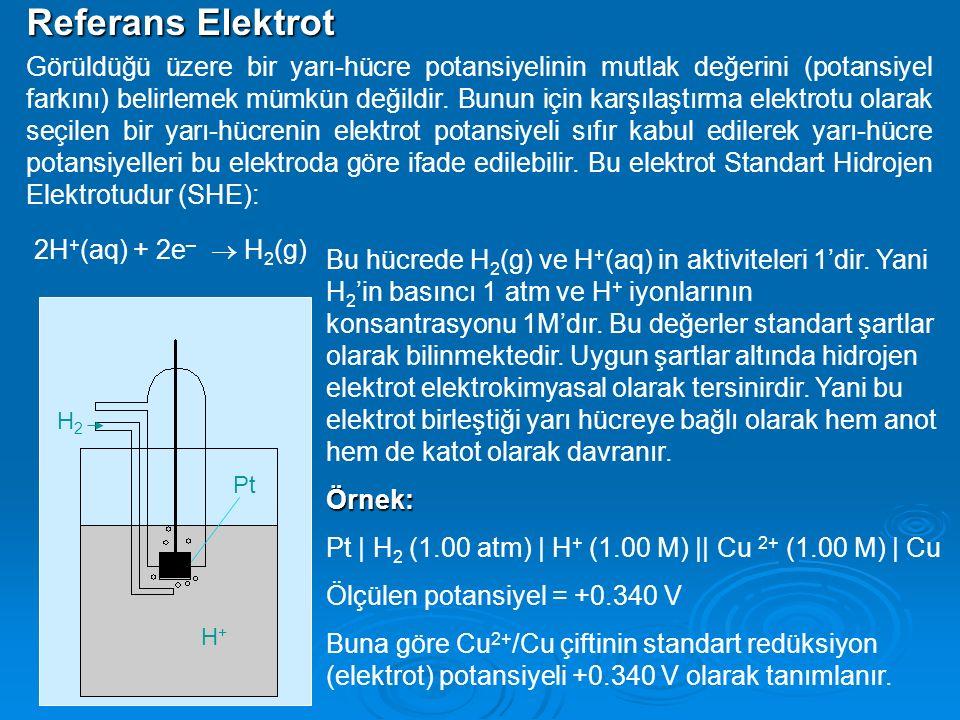 Referans Elektrot