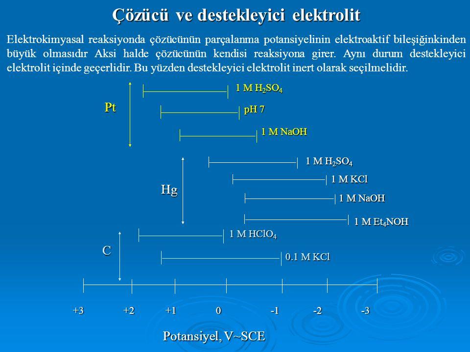 Çözücü ve destekleyici elektrolit