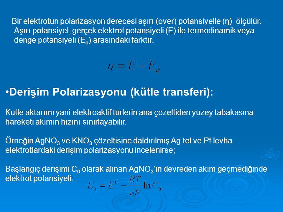Derişim Polarizasyonu (kütle transferi):