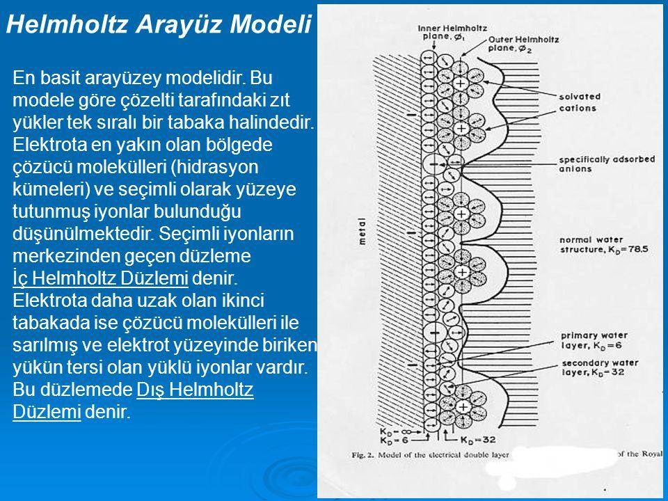 Helmholtz Arayüz Modeli