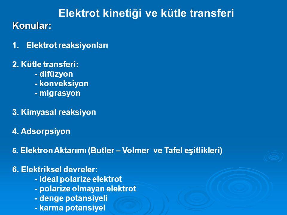 Elektrot kinetiği ve kütle transferi