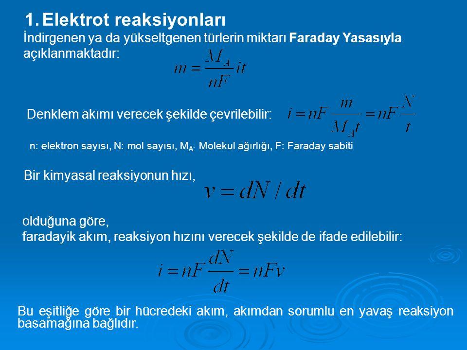 Elektrot reaksiyonları