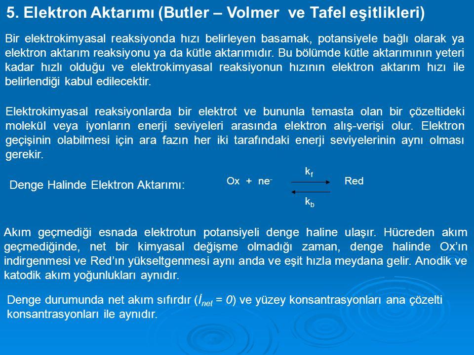 5. Elektron Aktarımı (Butler – Volmer ve Tafel eşitlikleri)