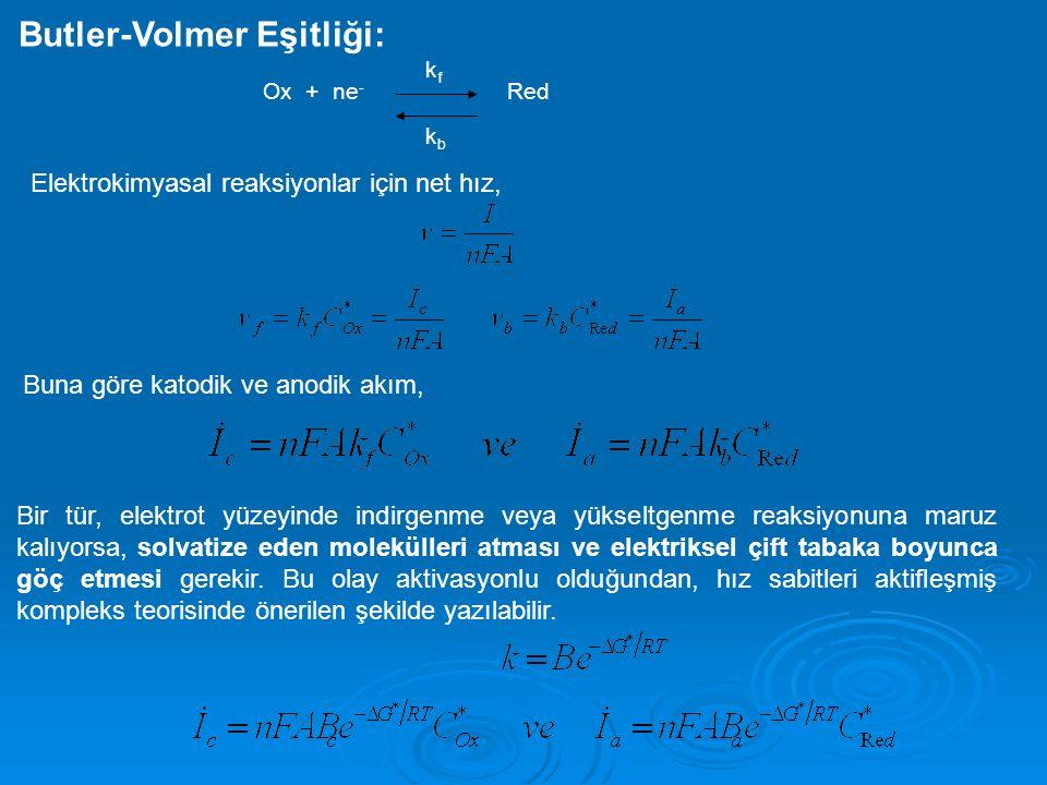 Butler-Volmer Eşitliği: