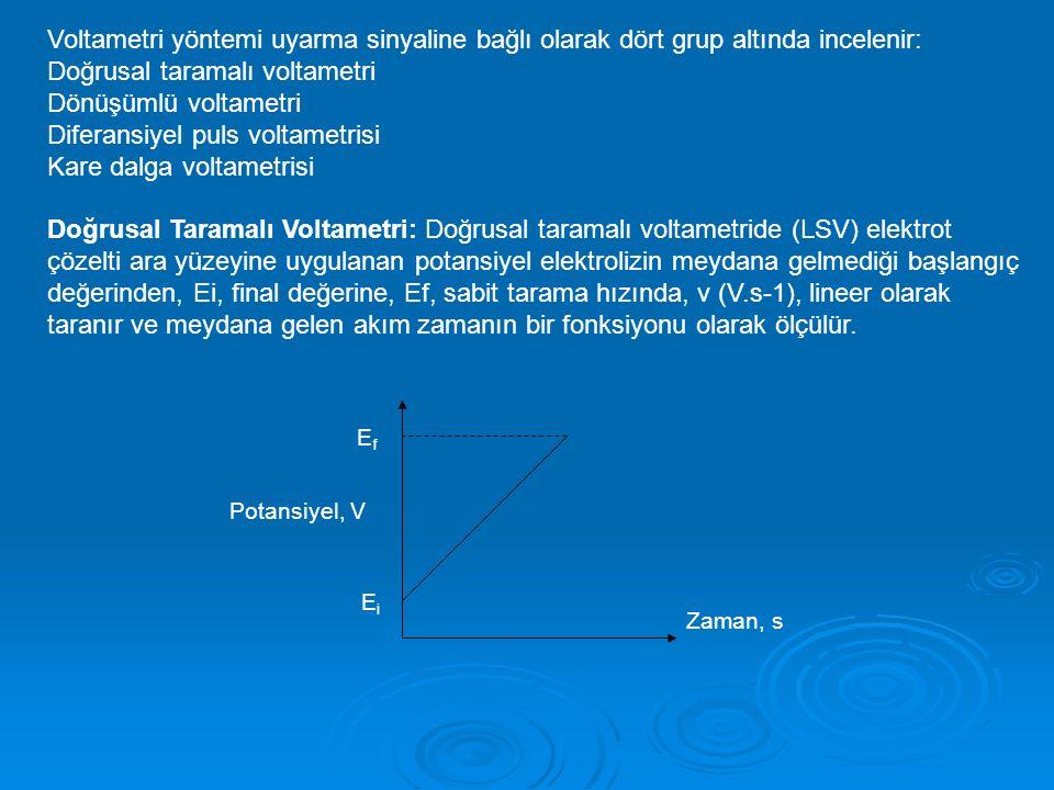 Doğrusal taramalı voltametri Dönüşümlü voltametri
