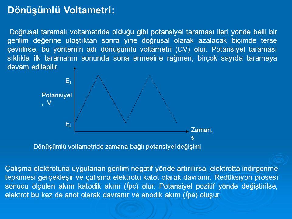 Dönüşümlü Voltametri: