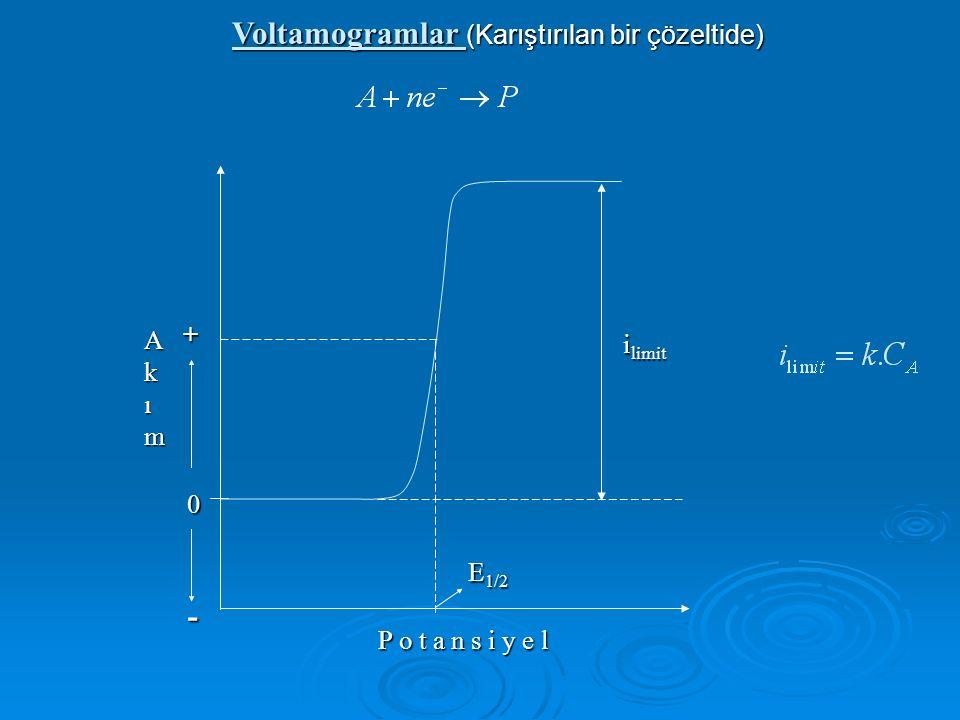Voltamogramlar (Karıştırılan bir çözeltide)