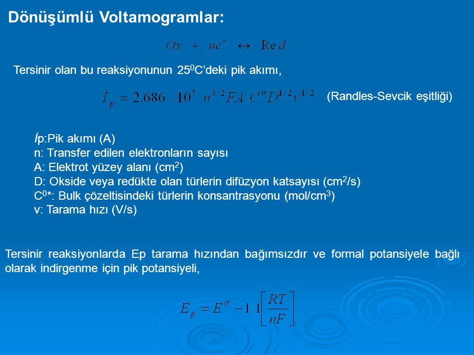 Dönüşümlü Voltamogramlar: