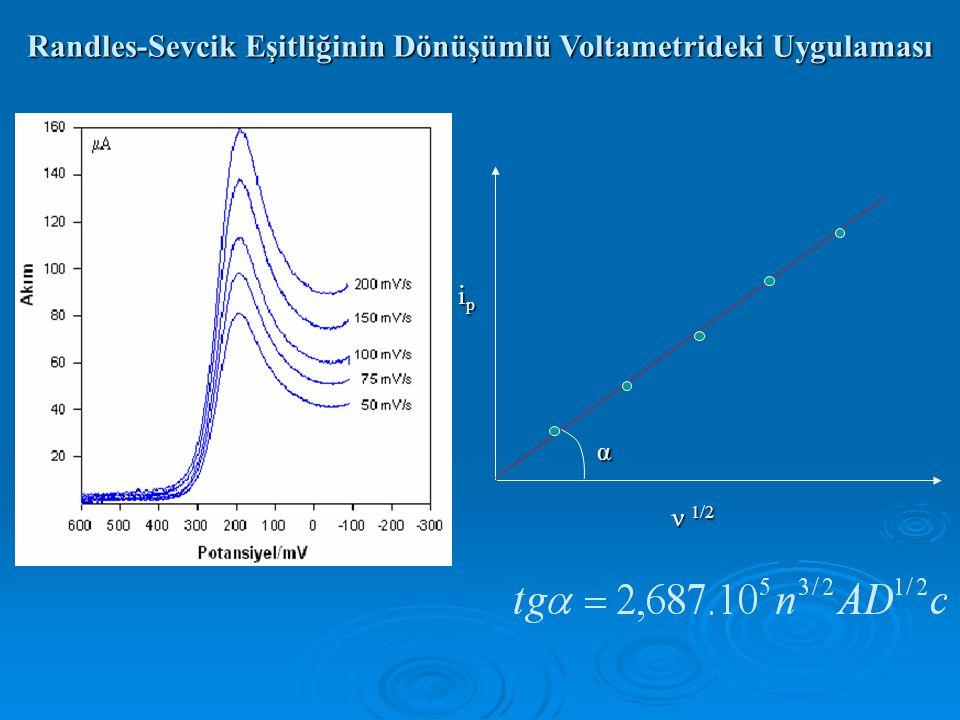 Randles-Sevcik Eşitliğinin Dönüşümlü Voltametrideki Uygulaması