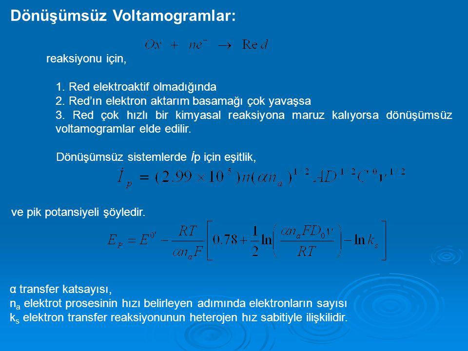 Dönüşümsüz Voltamogramlar: