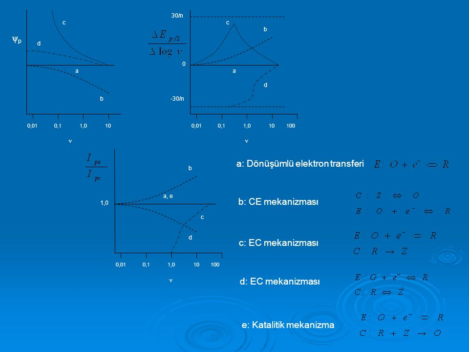 a: Dönüşümlü elektron transferi