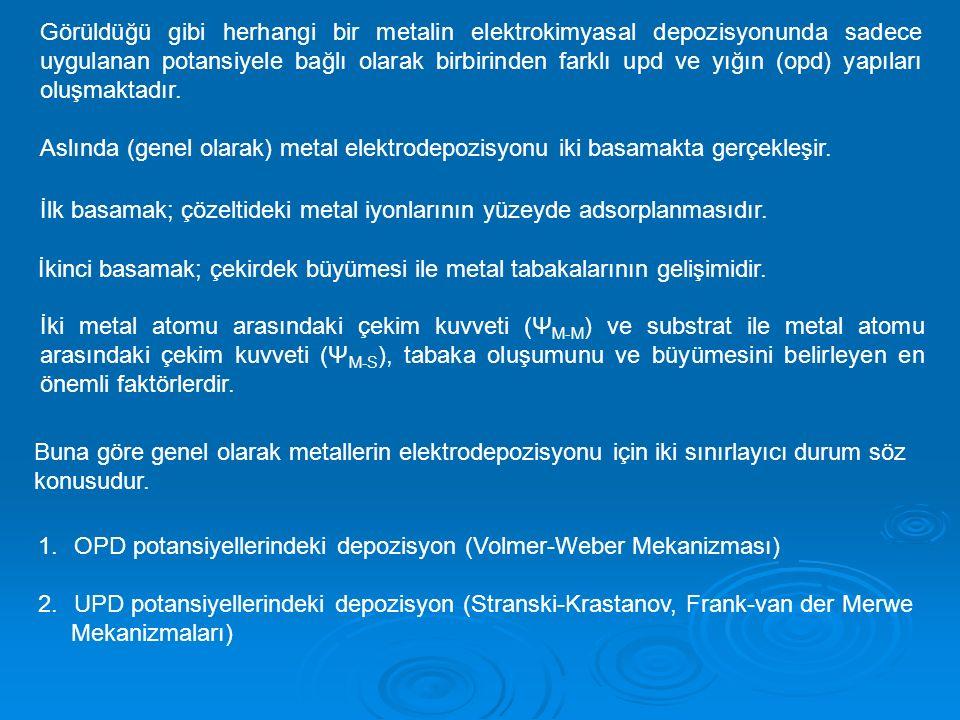 Görüldüğü gibi herhangi bir metalin elektrokimyasal depozisyonunda sadece uygulanan potansiyele bağlı olarak birbirinden farklı upd ve yığın (opd) yapıları oluşmaktadır.