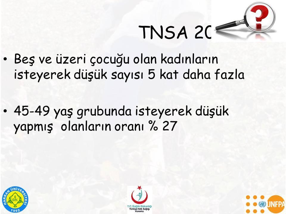 TNSA 2013 Beş ve üzeri çocuğu olan kadınların isteyerek düşük sayısı 5 kat daha fazla.