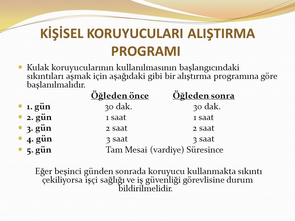 KİŞİSEL KORUYUCULARI ALIŞTIRMA PROGRAMI