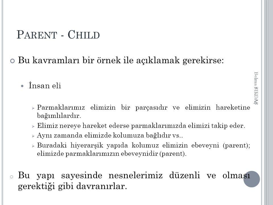 Parent - Child Bu kavramları bir örnek ile açıklamak gerekirse: