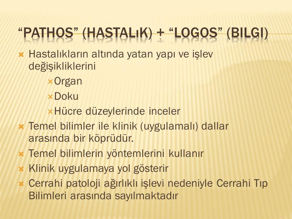 Pathos (Hastalık) + logos (bilgi)