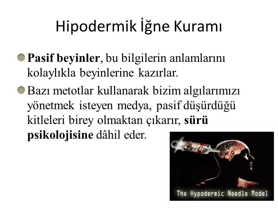 Hipodermik İğne Kuramı