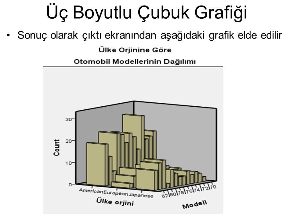 Üç Boyutlu Çubuk Grafiği
