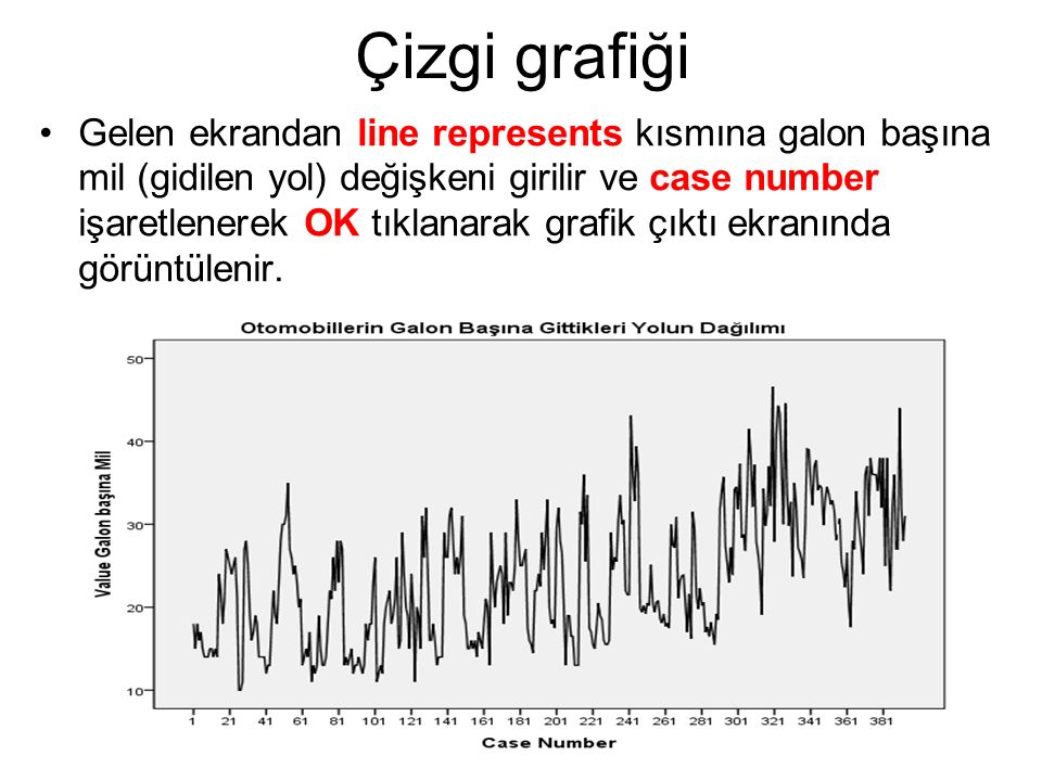 Çizgi grafiği