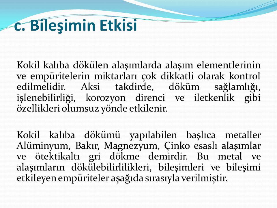 c. Bileşimin Etkisi