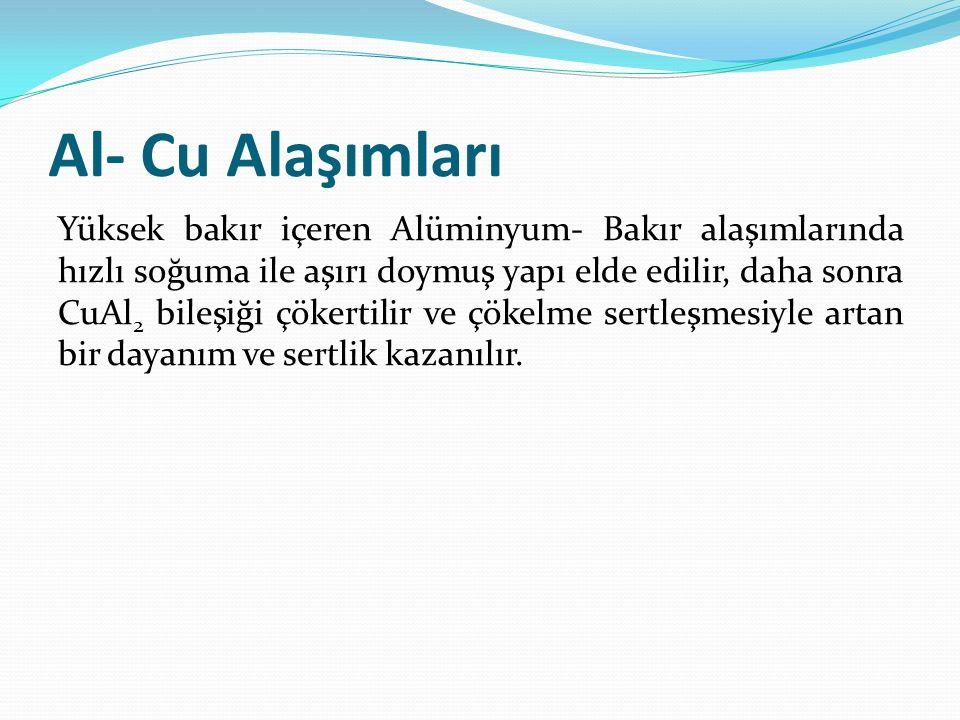 Al- Cu Alaşımları