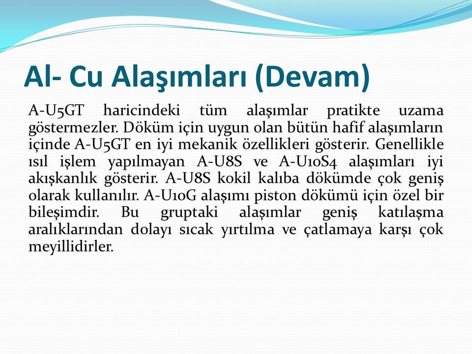 Al- Cu Alaşımları (Devam)
