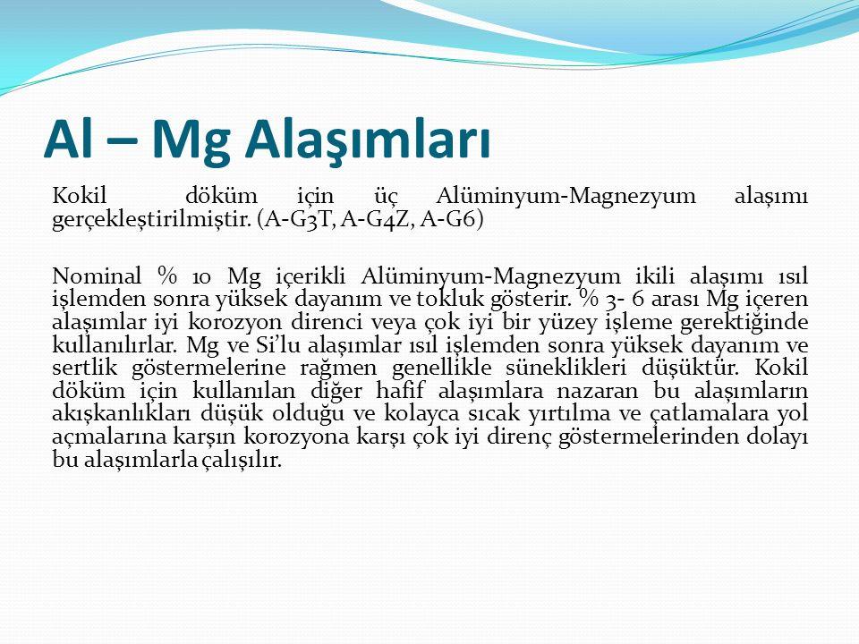 Al – Mg Alaşımları Kokil döküm için üç Alüminyum-Magnezyum alaşımı gerçekleştirilmiştir. (A-G3T, A-G4Z, A-G6)