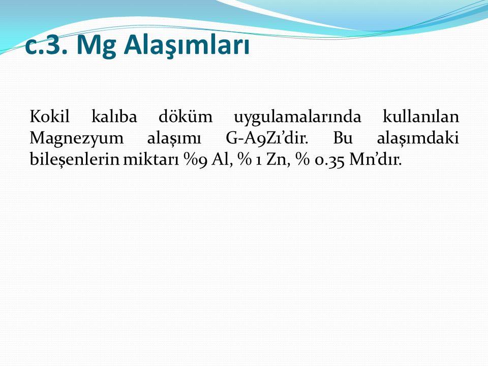 c.3. Mg Alaşımları