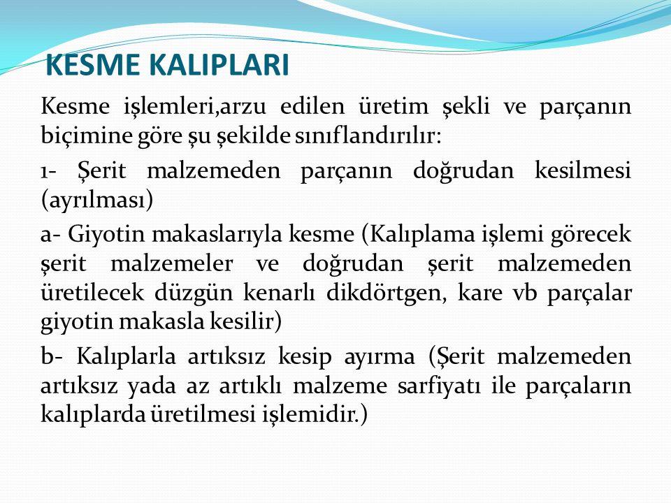 KESME KALIPLARI