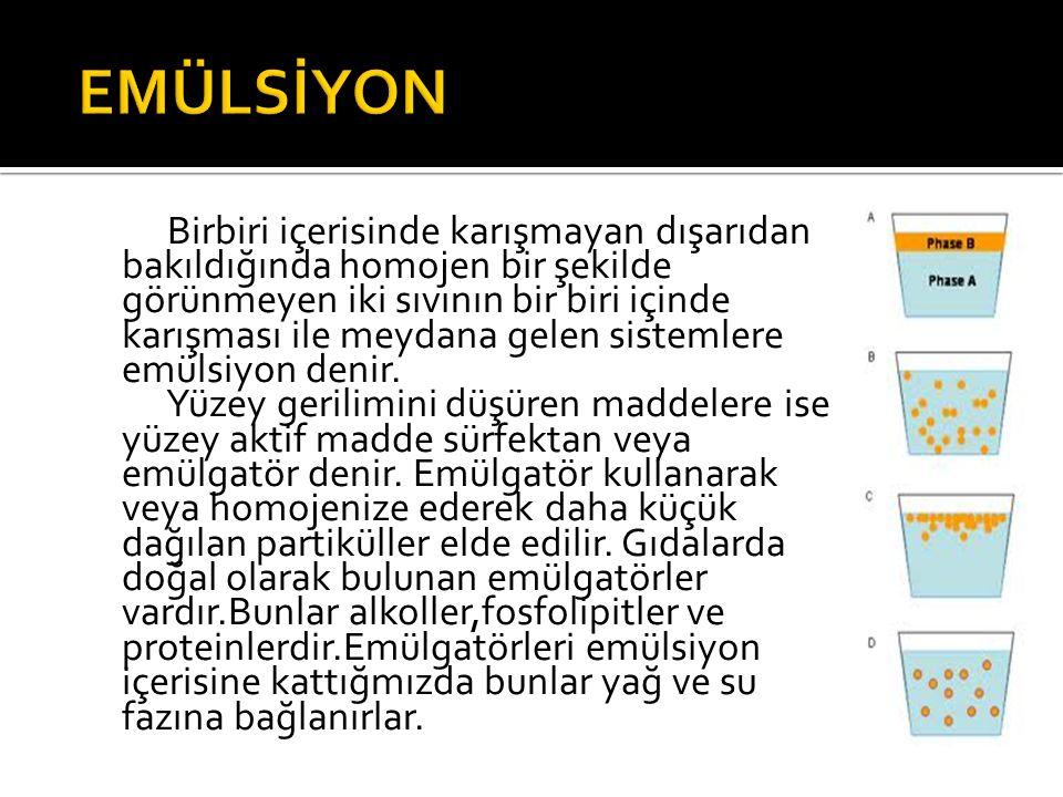 EMÜLSİYON