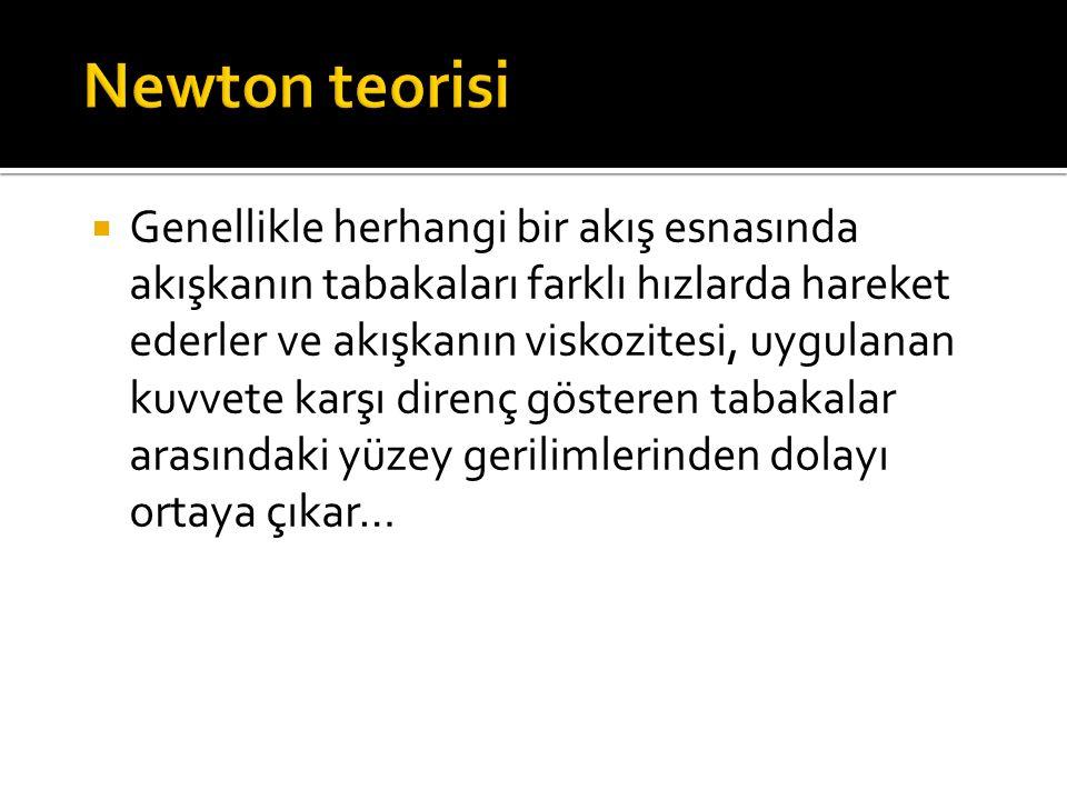 Newton teorisi