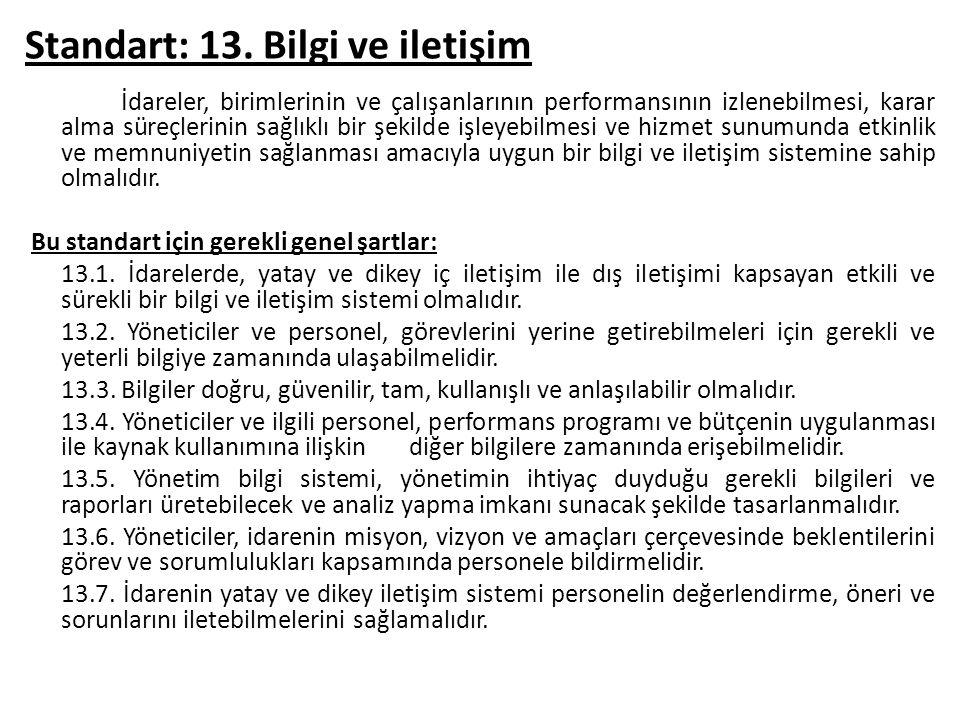 Standart: 13. Bilgi ve iletişim