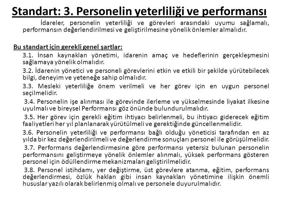 Standart: 3. Personelin yeterliliği ve performansı