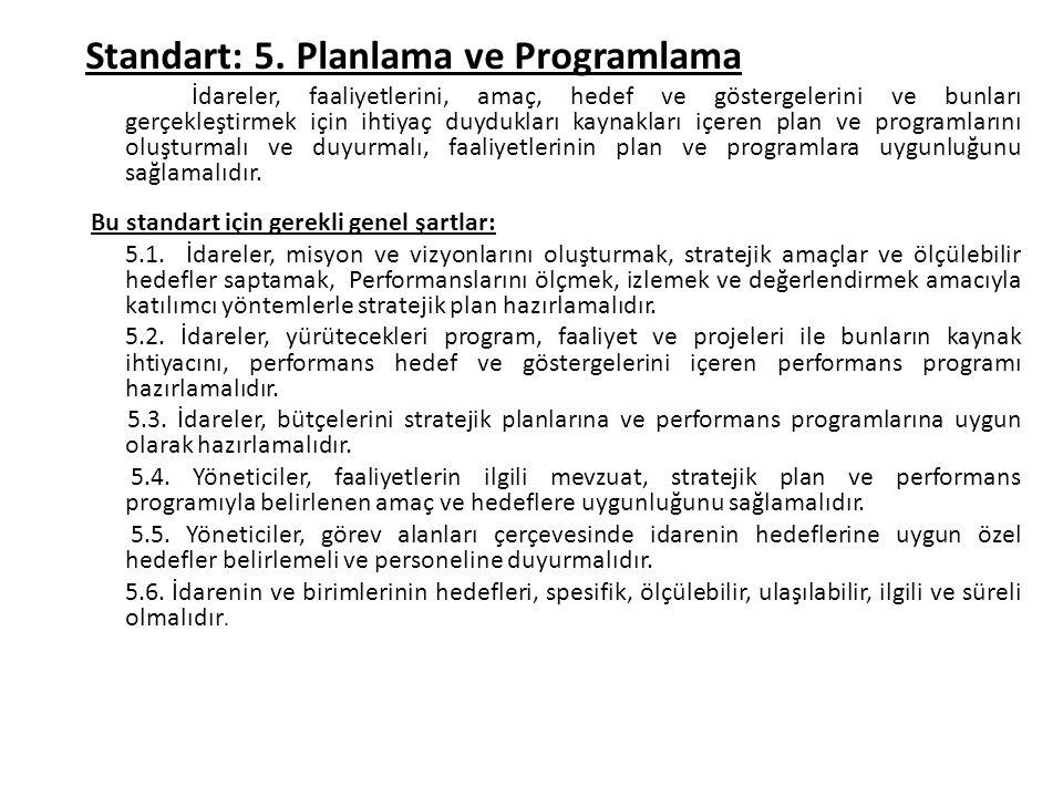 Standart: 5. Planlama ve Programlama