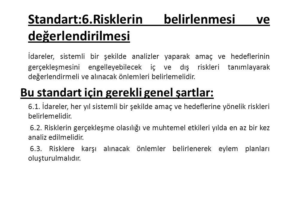 Standart:6.Risklerin belirlenmesi ve değerlendirilmesi