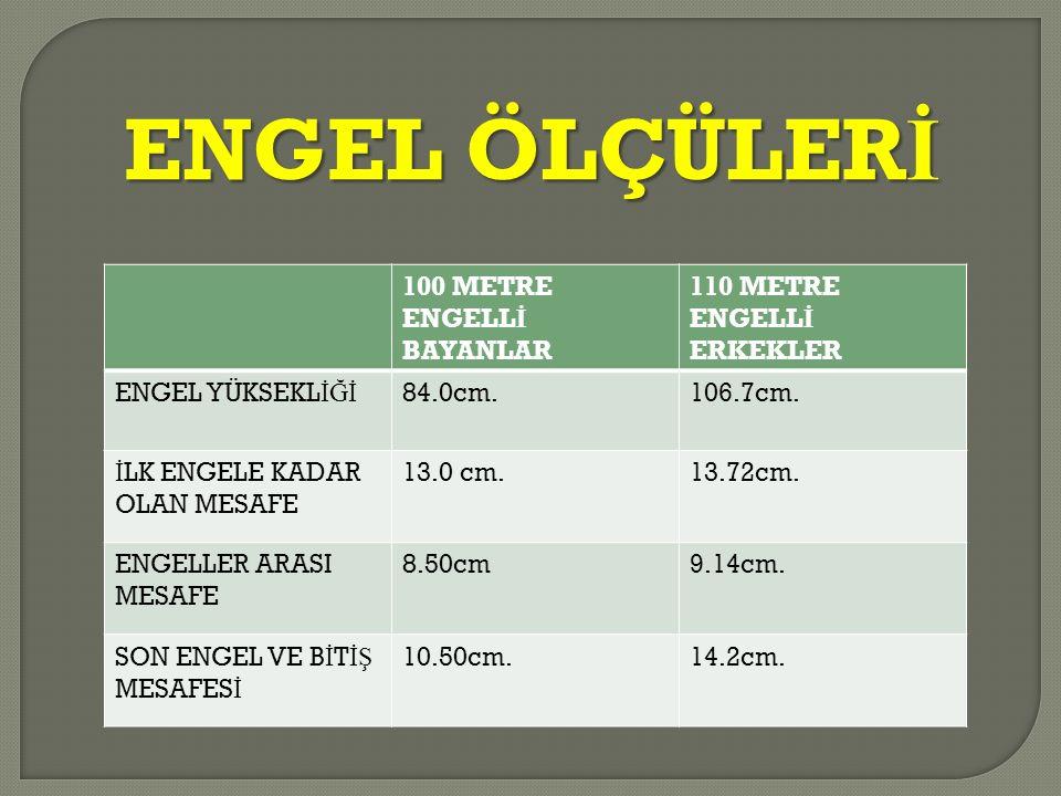 ENGEL ÖLÇÜLERİ 100 METRE ENGELLİ BAYANLAR 110 METRE ENGELLİ ERKEKLER