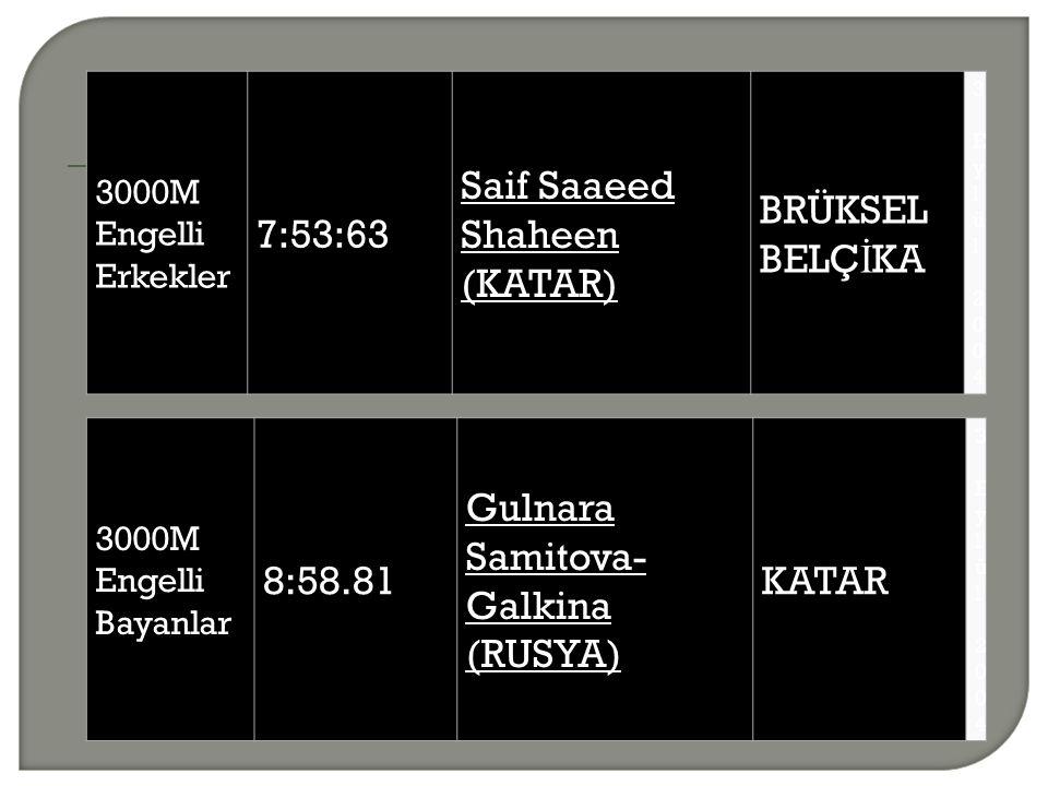 Saif Saaeed Shaheen (KATAR) BRÜKSEL BELÇİKA