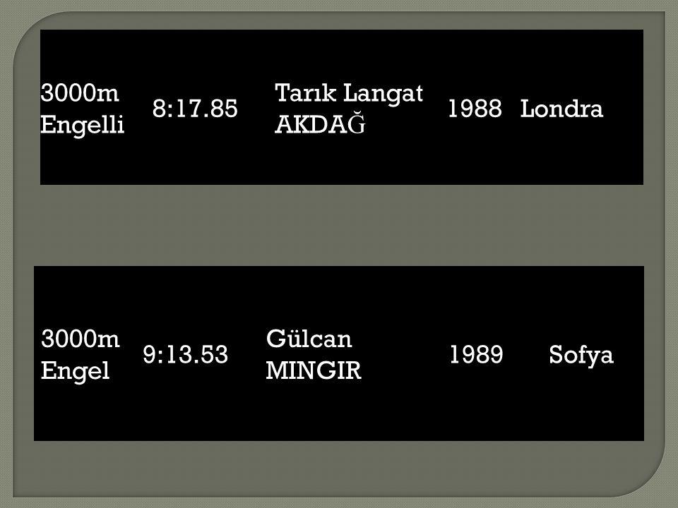 3000m Engelli 8:17.85 Tarık Langat AKDAĞ 1988 Londra 3000m Engel 9:13.53 Gülcan MINGIR 1989 Sofya
