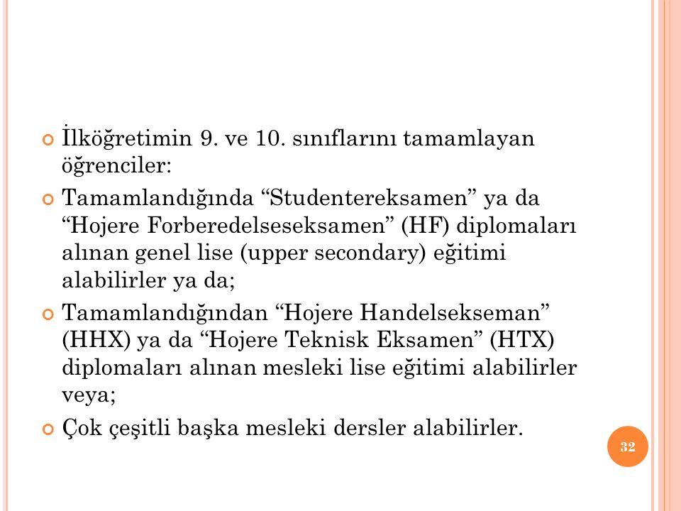 İlköğretimin 9. ve 10. sınıflarını tamamlayan öğrenciler: