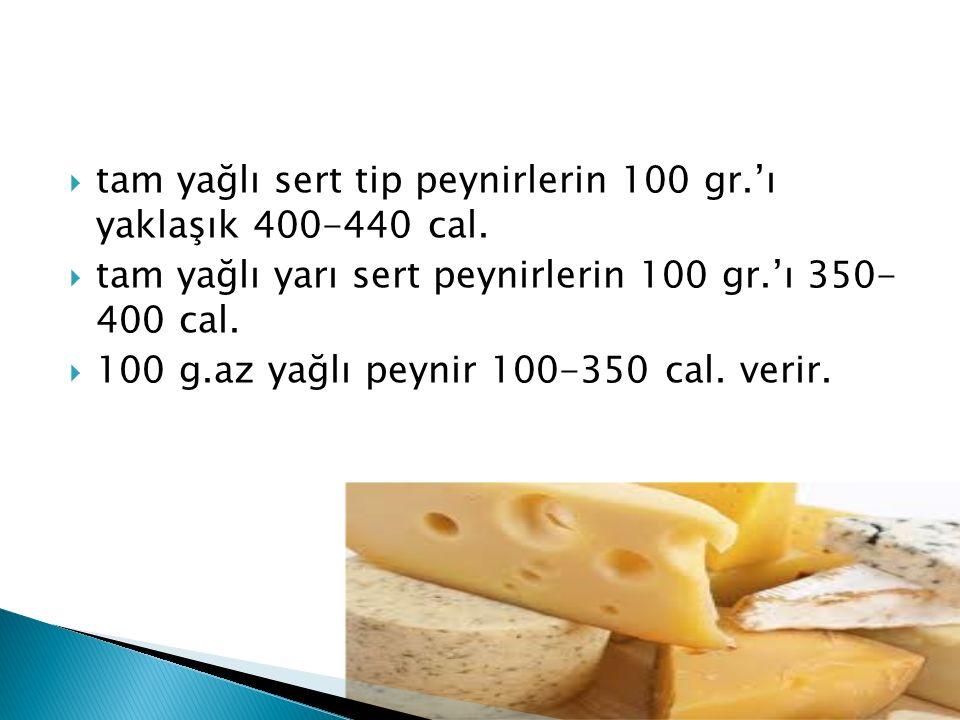 tam yağlı sert tip peynirlerin 100 gr.'ı yaklaşık 400-440 cal.