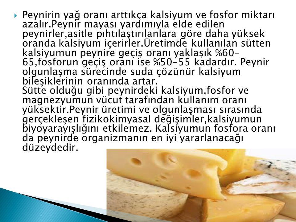 Peynirin yağ oranı arttıkça kalsiyum ve fosfor miktarı azalır
