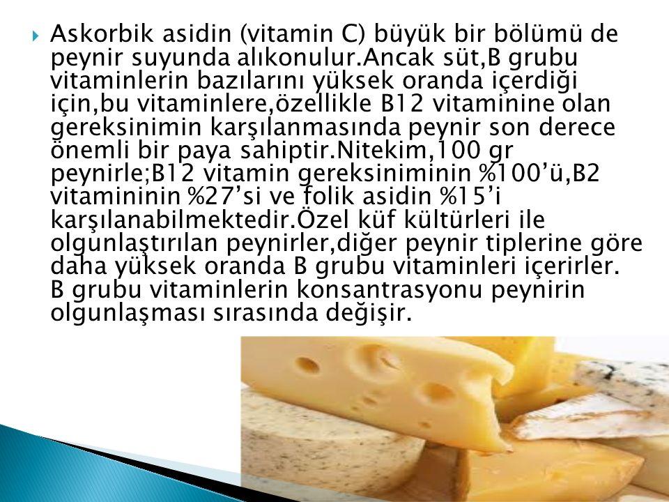 Askorbik asidin (vitamin C) büyük bir bölümü de peynir suyunda alıkonulur.Ancak süt,B grubu vitaminlerin bazılarını yüksek oranda içerdiği için,bu vitaminlere,özellikle B12 vitaminine olan gereksinimin karşılanmasında peynir son derece önemli bir paya sahiptir.Nitekim,100 gr peynirle;B12 vitamin gereksiniminin %100'ü,B2 vitamininin %27'si ve folik asidin %15'i karşılanabilmektedir.Özel küf kültürleri ile olgunlaştırılan peynirler,diğer peynir tiplerine göre daha yüksek oranda B grubu vitaminleri içerirler.