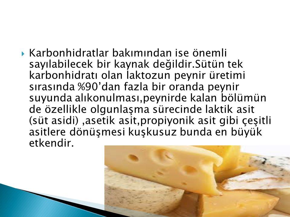 Karbonhidratlar bakımından ise önemli sayılabilecek bir kaynak değildir.Sütün tek karbonhidratı olan laktozun peynir üretimi sırasında %90'dan fazla bir oranda peynir suyunda alıkonulması,peynirde kalan bölümün de özellikle olgunlaşma sürecinde laktik asit (süt asidi) ,asetik asit,propiyonik asit gibi çeşitli asitlere dönüşmesi kuşkusuz bunda en büyük etkendir.