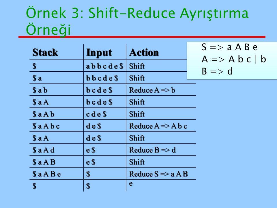 Örnek 3: Shift-Reduce Ayrıştırma Örneği