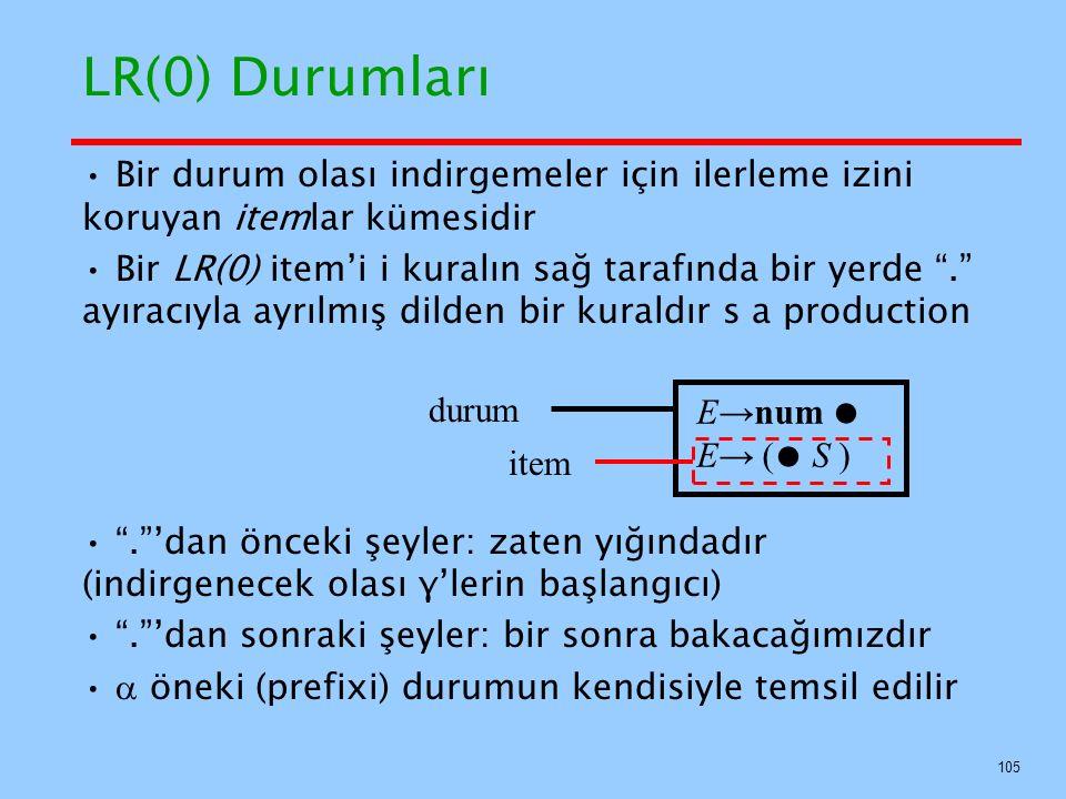 LR(0) Durumları • Bir durum olası indirgemeler için ilerleme izini koruyan itemlar kümesidir.