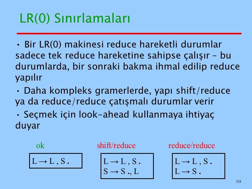 LR(0) Sınırlamaları
