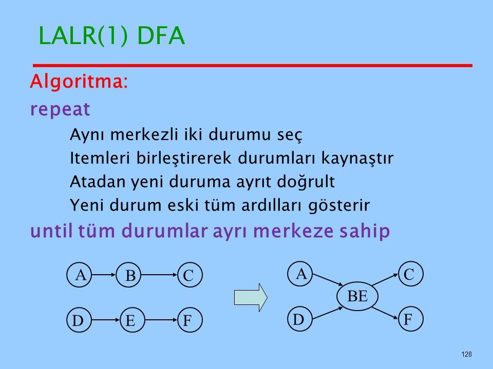LALR(1) DFA Algoritma: repeat until tüm durumlar ayrı merkeze sahip