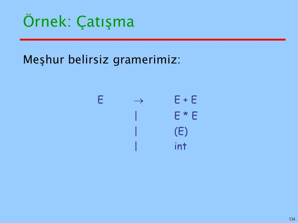 Örnek: Çatışma Meşhur belirsiz gramerimiz: E  E + E | E * E (E) int